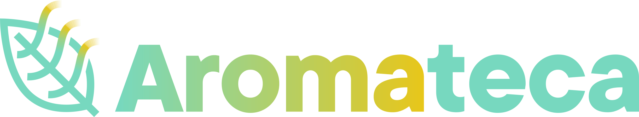 Blog – Aromateca